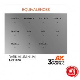 DARK ALUMINIUM METALLIC AK11208