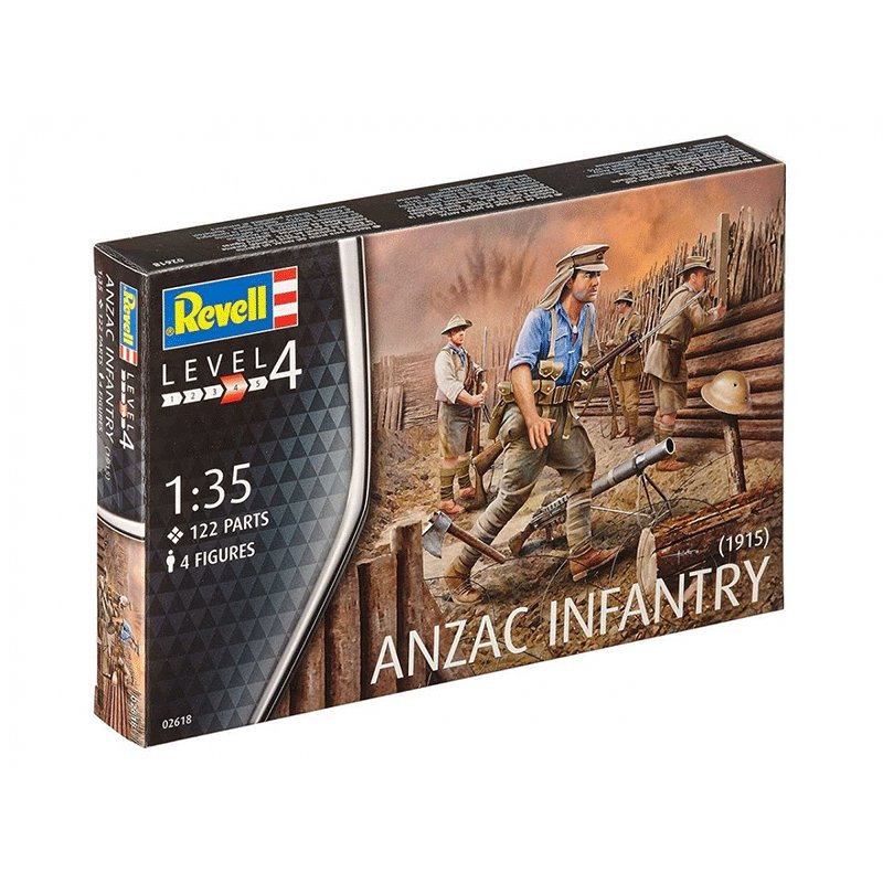 ANZAC-INFANTRY-1915-REVELL